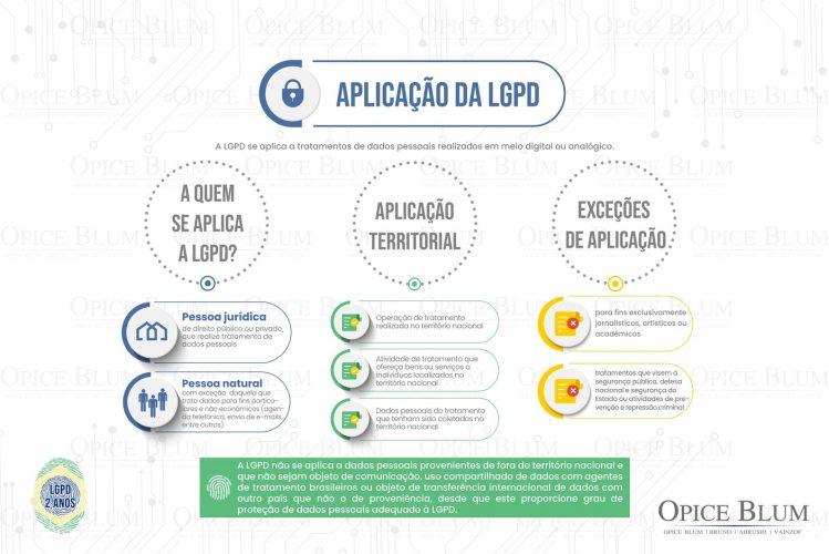 LGPD_aplicação_da_LGPD-35 (2)