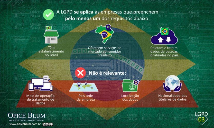 infogr3