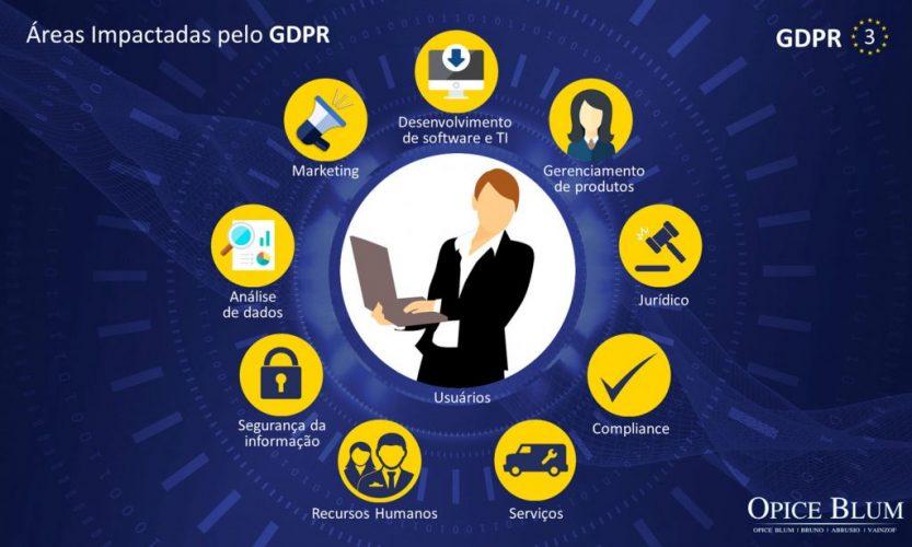 infograficos-GDPR-3
