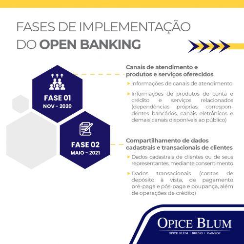 open bank_dia_2